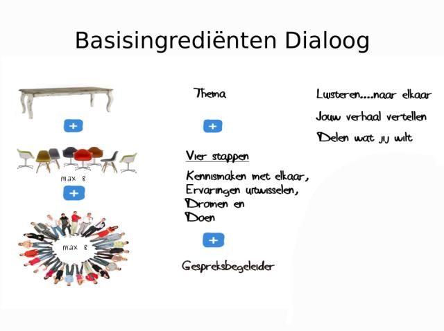 EindhovenDialoogBasis